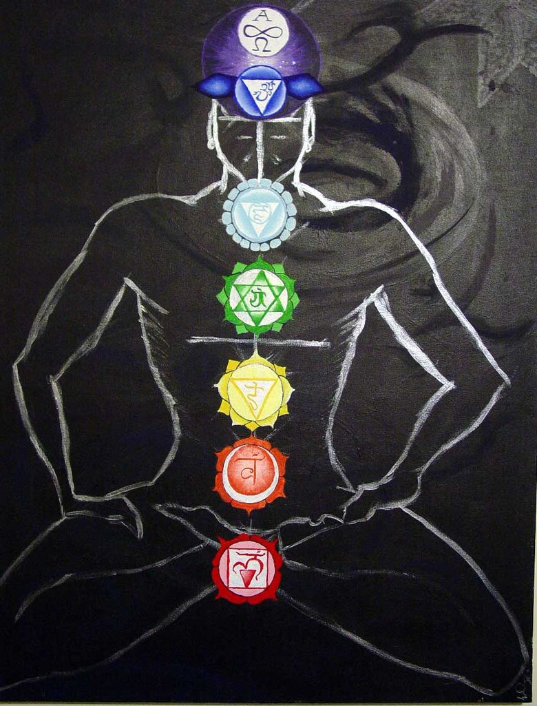 http://shedsenn.files.wordpress.com/2011/09/chakras_by_wylf.jpg